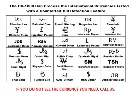 Cd 1000 Tanzanian Shilling Mixed Bill Currency Money Value Counter